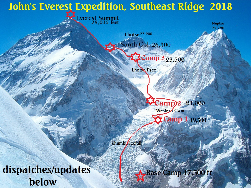 for blog everest